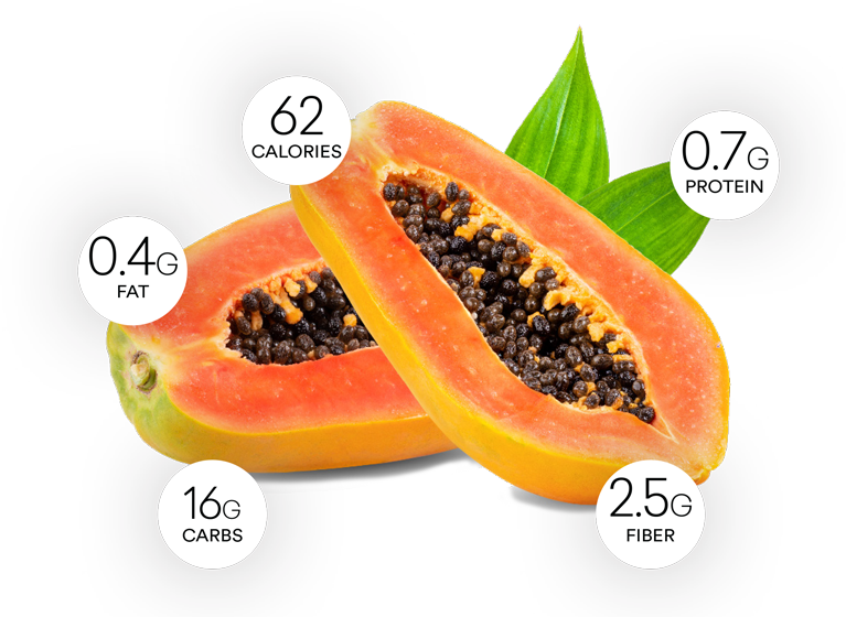 Papaya fruit health benefits and nutrition facts