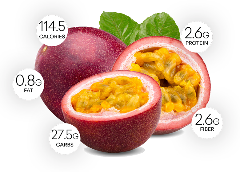 Passion fruit health benefits and nutrition facts