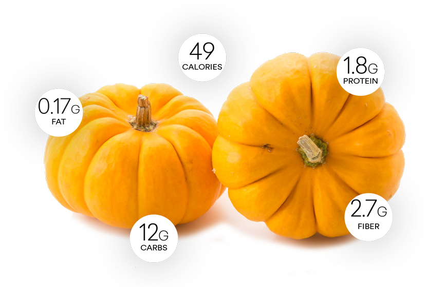 Pumpkin health benefits and nutrition facts