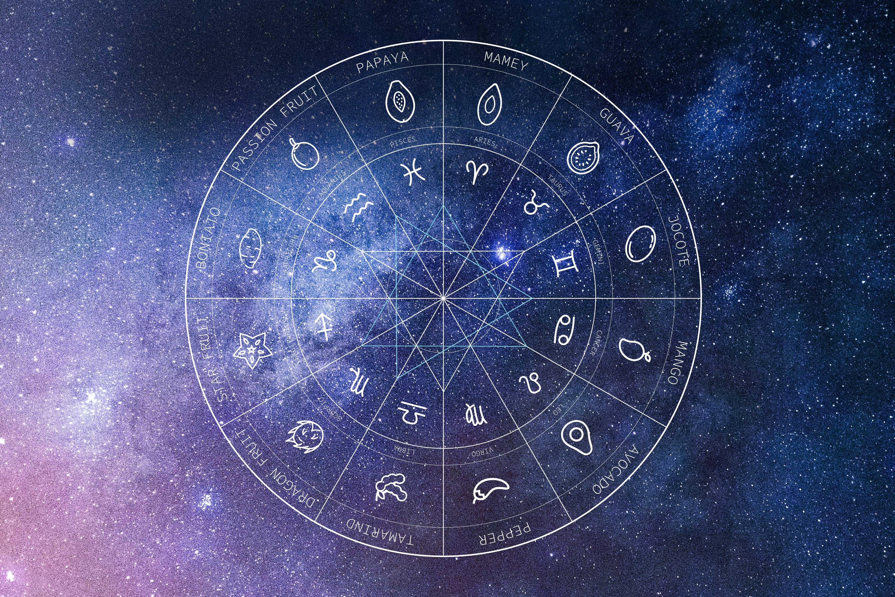 Tropical fruits birthday horoscope chart